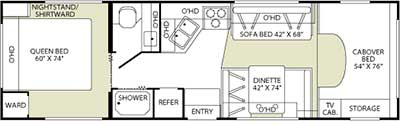 Roomy Floorplan with sleeping for six let's you bring the extended